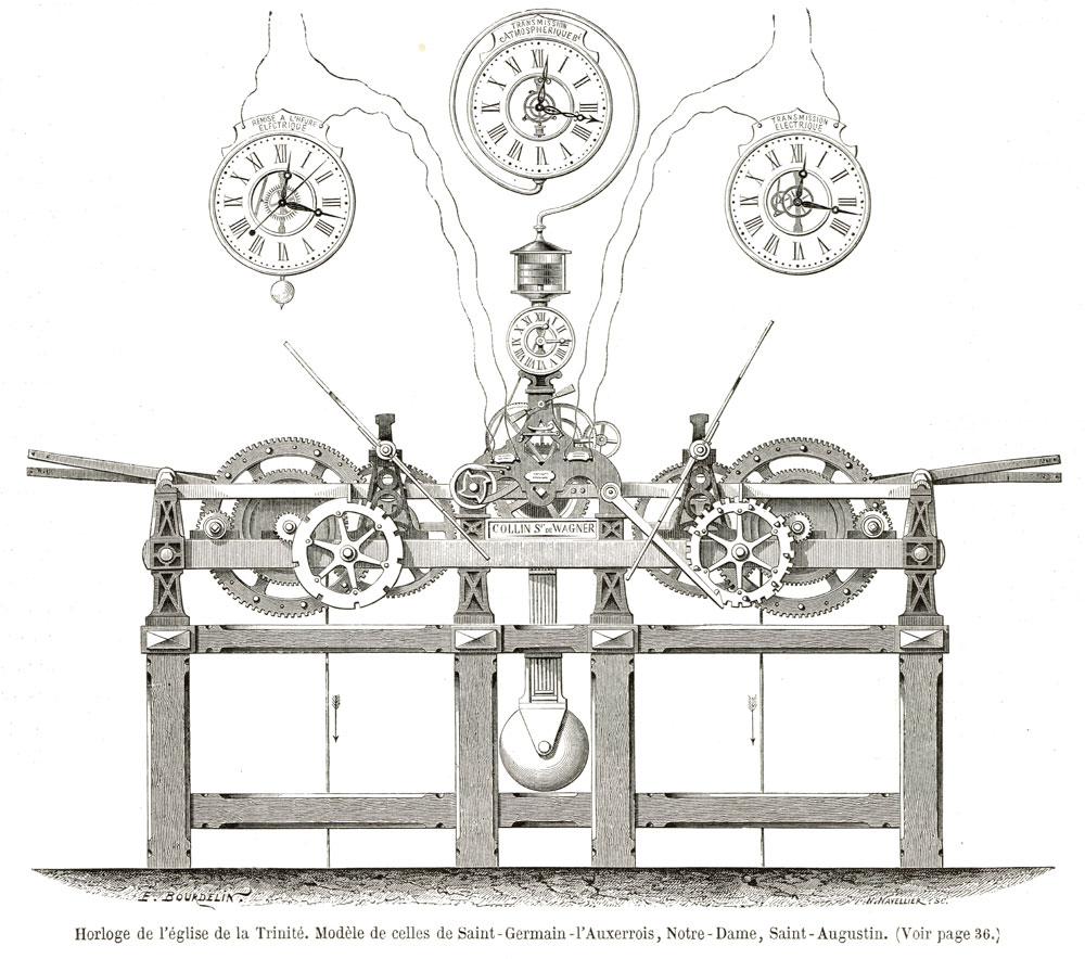 Horloge de la Trinité, gravure - Association Horloge Notre-Dame